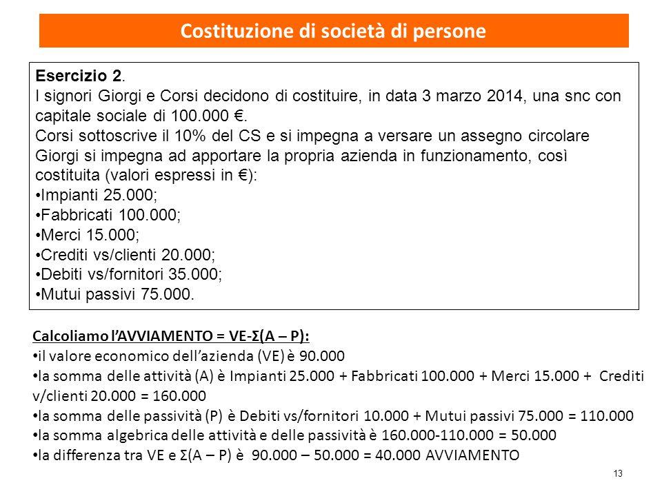 13 Esercizio 2. I signori Giorgi e Corsi decidono di costituire, in data 3 marzo 2014, una snc con capitale sociale di 100.000 €. Corsi sottoscrive il