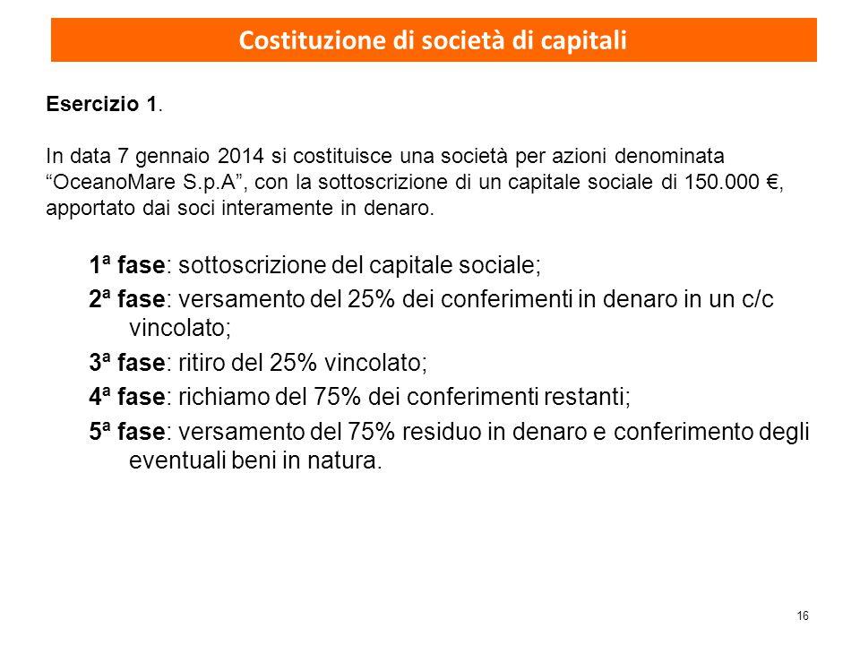 16 Costituzione di società di capitali 1ª fase: sottoscrizione del capitale sociale; 2ª fase: versamento del 25% dei conferimenti in denaro in un c/c