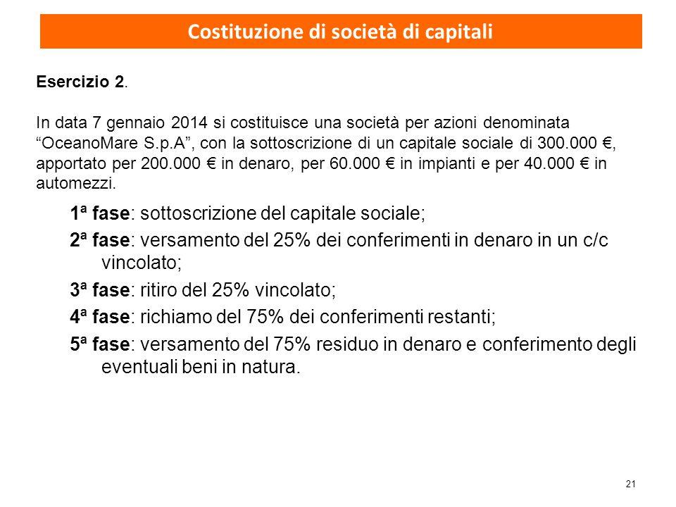 21 Costituzione di società di capitali 1ª fase: sottoscrizione del capitale sociale; 2ª fase: versamento del 25% dei conferimenti in denaro in un c/c