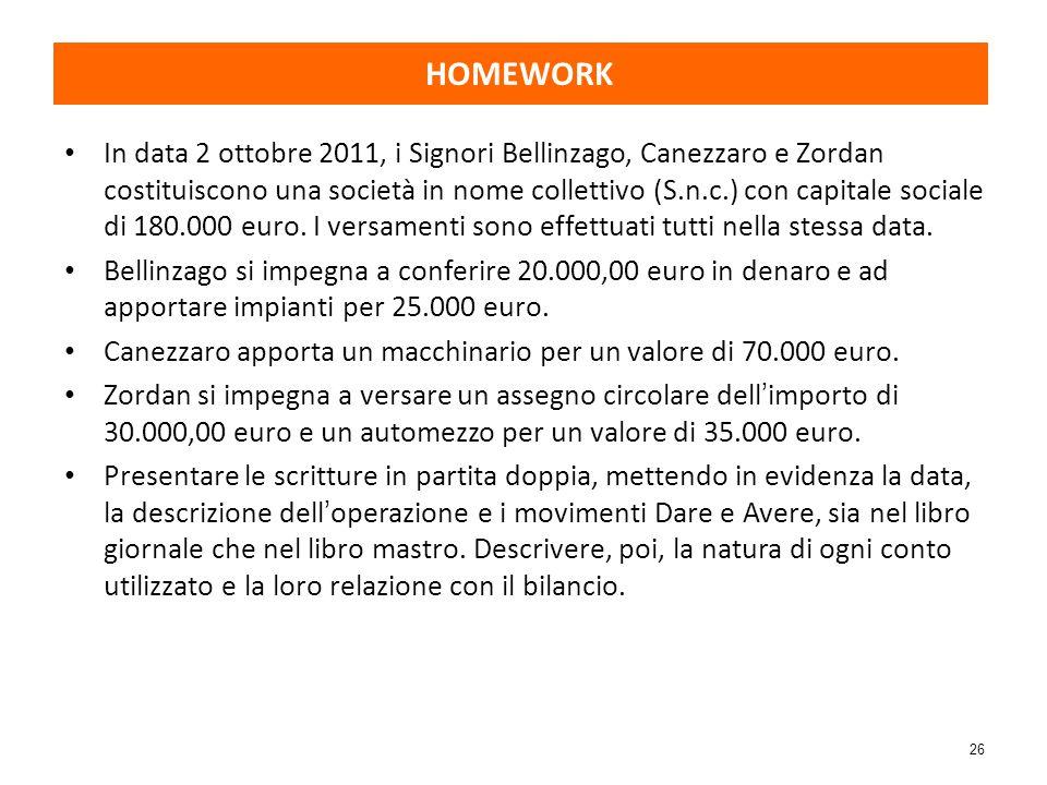 26 HOMEWORK In data 2 ottobre 2011, i Signori Bellinzago, Canezzaro e Zordan costituiscono una società in nome collettivo (S.n.c.) con capitale social