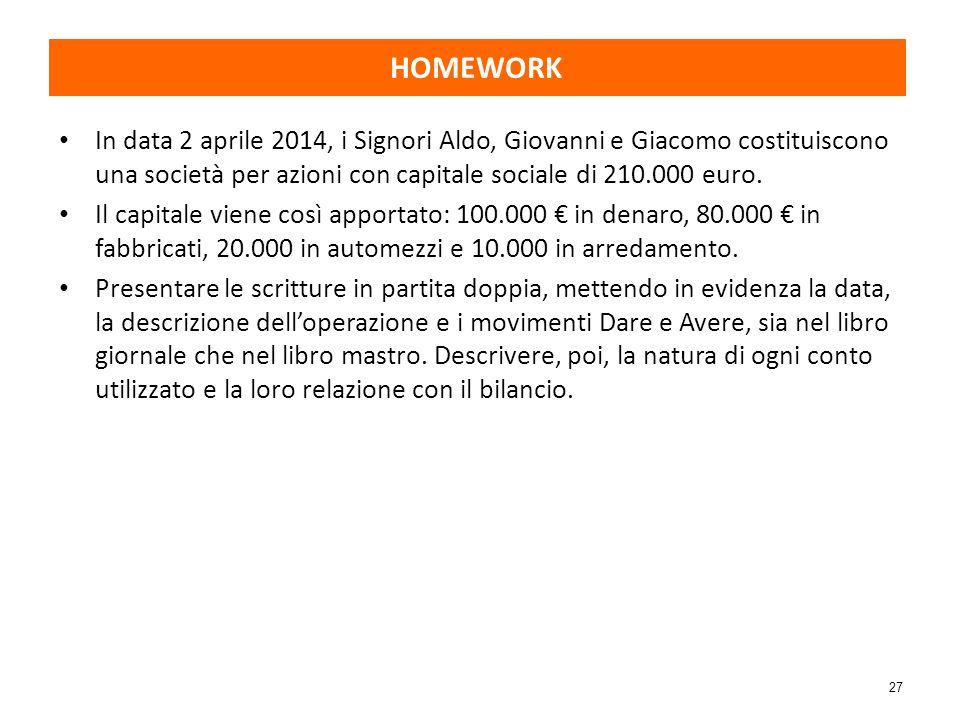 27 HOMEWORK In data 2 aprile 2014, i Signori Aldo, Giovanni e Giacomo costituiscono una società per azioni con capitale sociale di 210.000 euro. Il ca