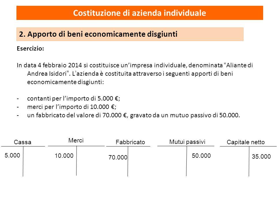 """Esercizio: In data 4 febbraio 2014 si costituisce un'impresa individuale, denominata """"Aliante di Andrea Isidori"""". L'azienda è costituita attraverso i"""