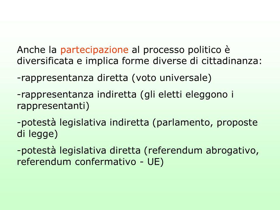 Anche la partecipazione al processo politico è diversificata e implica forme diverse di cittadinanza: -rappresentanza diretta (voto universale) -rappr