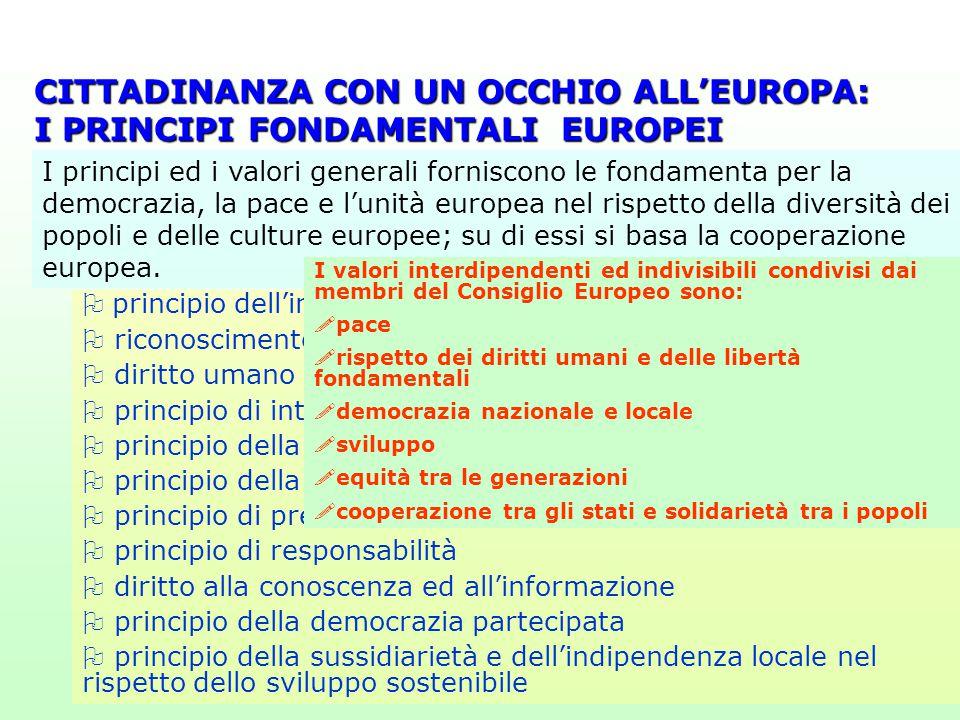 CITTADINANZA CON UN OCCHIO ALL'EUROPA: I PRINCIPI FONDAMENTALIEUROPEI CITTADINANZA CON UN OCCHIO ALL'EUROPA: I PRINCIPI FONDAMENTALI EUROPEI I princip