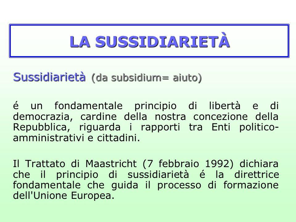 LA SUSSIDIARIETÀ Sussidiarietà (da subsidium= aiuto) é un fondamentale principio di libertà e di democrazia, cardine della nostra concezione della Rep