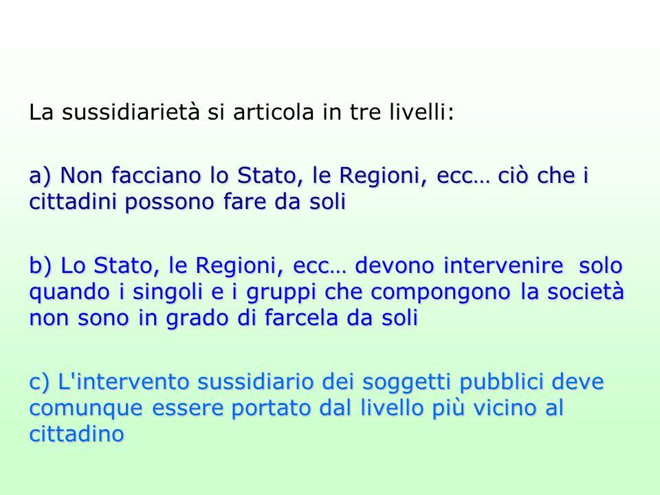 La sussidiarietà si articola in tre livelli: a) Non facciano lo Stato, le Regioni, ecc… ciò che i cittadini possono fare da soli b) Lo Stato, le Regio
