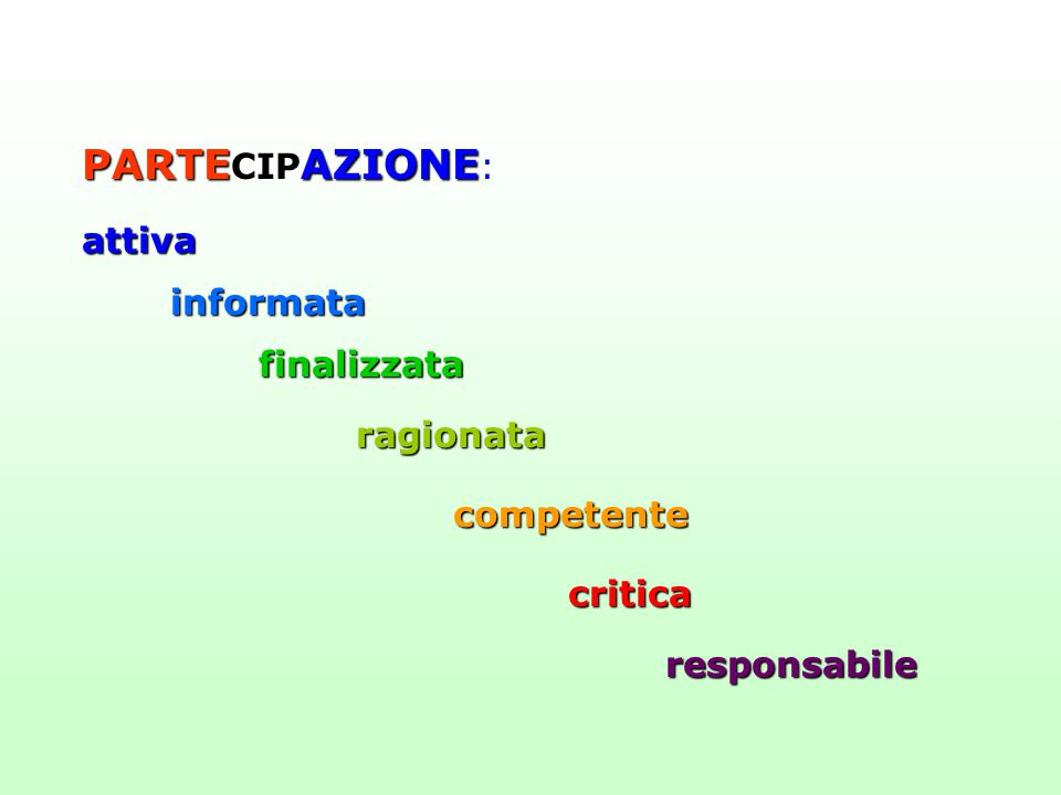 PARTE CIP AZIONE PARTE CIP AZIONE : attiva informata finalizzata ragionata competente critica responsabile