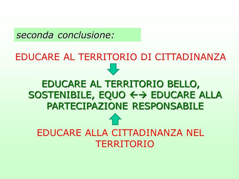 seconda conclusione: EDUCARE AL TERRITORIO DI CITTADINANZA EDUCARE AL TERRITORIO BELLO, SOSTENIBILE, EQUO  EDUCARE ALLA PARTECIPAZIONE RESPONSABILE