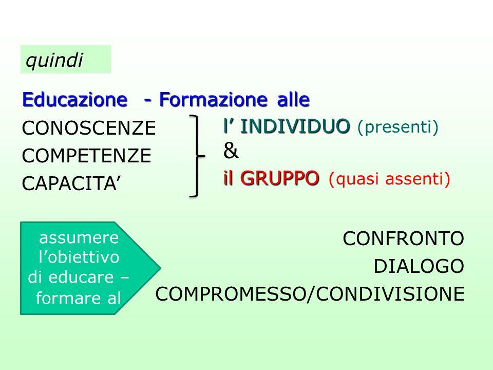 Educazione - Formazione alle CONOSCENZE COMPETENZE CAPACITA' CONFRONTO DIALOGO COMPROMESSO/CONDIVISIONE l' INDIVIDUO l' INDIVIDUO (presenti) & il GRUP