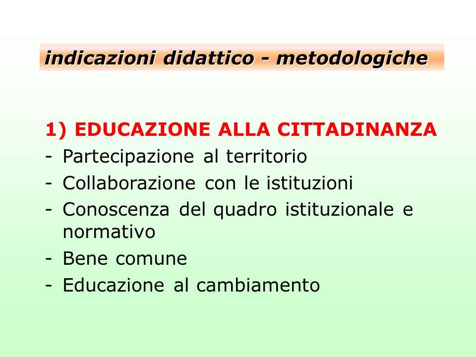1) EDUCAZIONE ALLA CITTADINANZA -Partecipazione al territorio -Collaborazione con le istituzioni -Conoscenza del quadro istituzionale e normativo -Ben