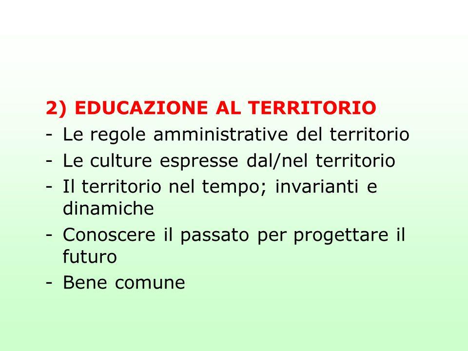 2) EDUCAZIONE AL TERRITORIO -Le regole amministrative del territorio -Le culture espresse dal/nel territorio -Il territorio nel tempo; invarianti e di