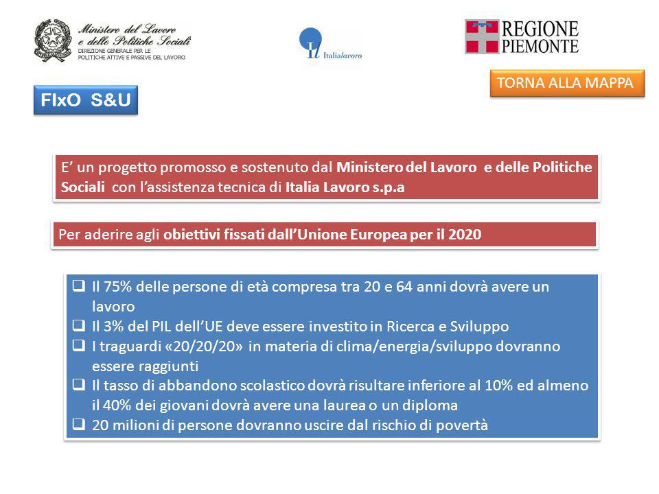 FIxO S&U E' un progetto promosso e sostenuto dal Ministero del Lavoro e delle Politiche Sociali con l'assistenza tecnica di Italia Lavoro s.p.a Per aderire agli obiettivi fissati dall'Unione Europea per il 2020  Il 75% delle persone di età compresa tra 20 e 64 anni dovrà avere un lavoro  Il 3% del PIL dell'UE deve essere investito in Ricerca e Sviluppo  I traguardi «20/20/20» in materia di clima/energia/sviluppo dovranno essere raggiunti  Il tasso di abbandono scolastico dovrà risultare inferiore al 10% ed almeno il 40% dei giovani dovrà avere una laurea o un diploma  20 milioni di persone dovranno uscire dal rischio di povertà  Il 75% delle persone di età compresa tra 20 e 64 anni dovrà avere un lavoro  Il 3% del PIL dell'UE deve essere investito in Ricerca e Sviluppo  I traguardi «20/20/20» in materia di clima/energia/sviluppo dovranno essere raggiunti  Il tasso di abbandono scolastico dovrà risultare inferiore al 10% ed almeno il 40% dei giovani dovrà avere una laurea o un diploma  20 milioni di persone dovranno uscire dal rischio di povertà TORNA ALLA MAPPA