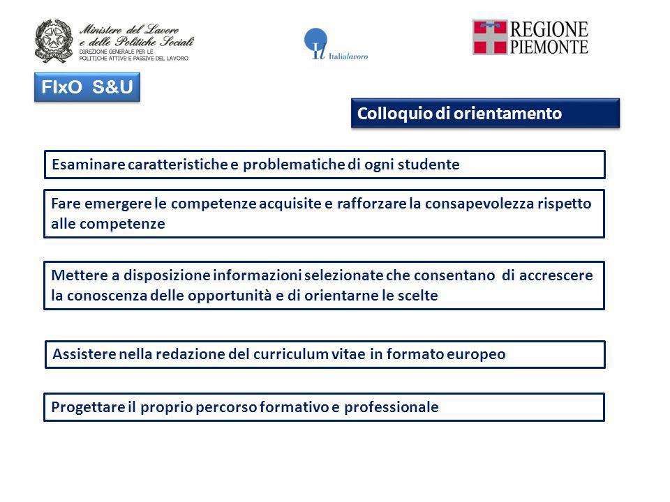 Colloquio di orientamento Esaminare caratteristiche e problematiche di ogni studente Fare emergere le competenze acquisite e rafforzare la consapevolezza rispetto alle competenze Mettere a disposizione informazioni selezionate che consentano di accrescere la conoscenza delle opportunità e di orientarne le scelte Assistere nella redazione del curriculum vitae in formato europeo Progettare il proprio percorso formativo e professionale FIxO S&U