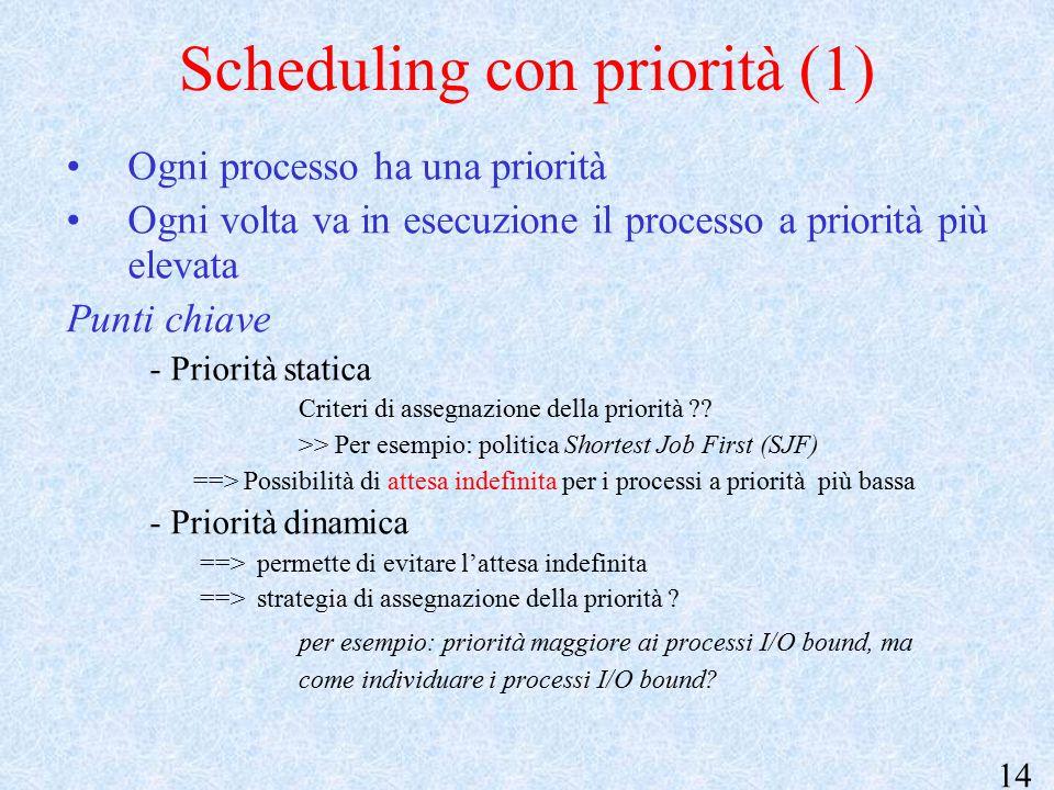 14 Scheduling con priorità (1) Ogni processo ha una priorità Ogni volta va in esecuzione il processo a priorità più elevata Punti chiave - Priorità statica Criteri di assegnazione della priorità ?.