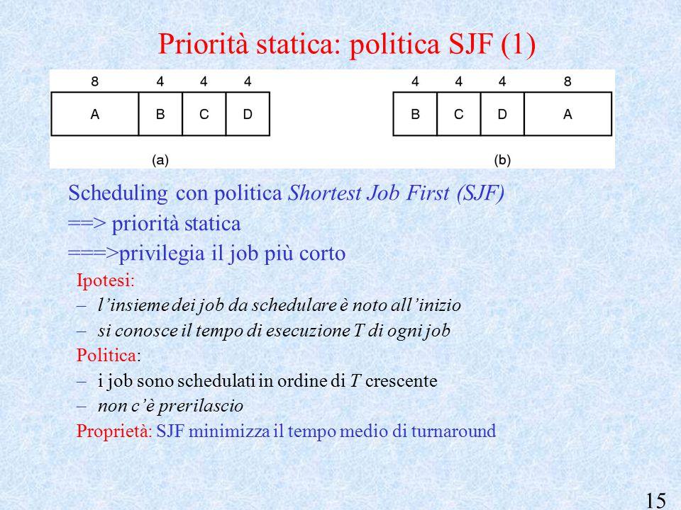 15 Priorità statica: politica SJF (1) Scheduling con politica Shortest Job First (SJF) ==> priorità statica ===>privilegia il job più corto Ipotesi: –l'insieme dei job da schedulare è noto all'inizio –si conosce il tempo di esecuzione T di ogni job Politica: –i job sono schedulati in ordine di T crescente –non c'è prerilascio Proprietà: SJF minimizza il tempo medio di turnaround