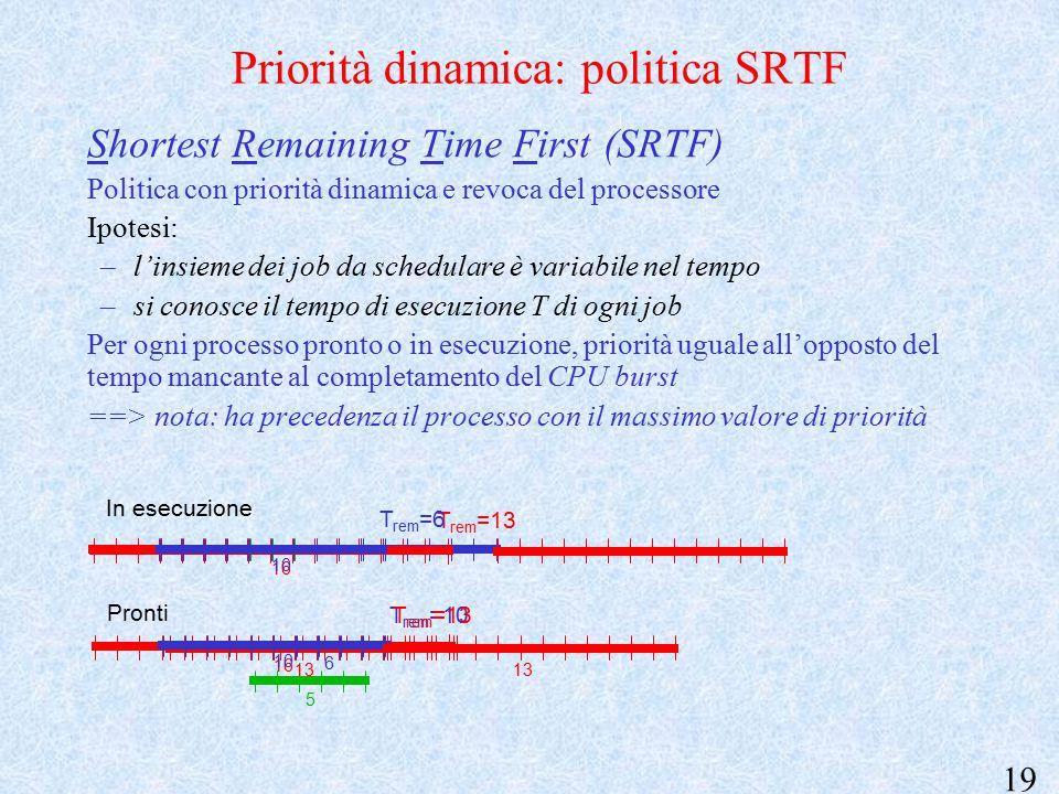 19 Priorità dinamica: politica SRTF Shortest Remaining Time First (SRTF) Politica con priorità dinamica e revoca del processore Ipotesi: –l'insieme dei job da schedulare è variabile nel tempo –si conosce il tempo di esecuzione T di ogni job Per ogni processo pronto o in esecuzione, priorità uguale all'opposto del tempo mancante al completamento del CPU burst ==> nota: ha precedenza il processo con il massimo valore di priorità 16 10 5 13 6 16 10 13 In esecuzione Pronti T rem =13 T rem =10 T rem =6 T rem =13