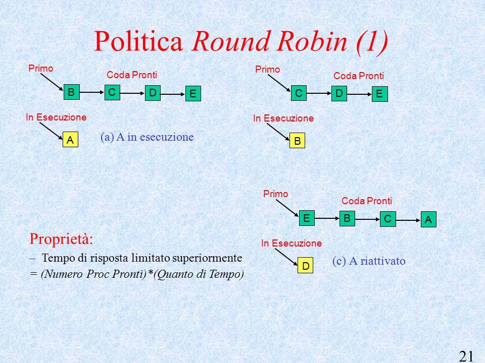 21 Politica Round Robin (1) (c) A riattivato In Esecuzione Coda Pronti Primo E C A B D In Esecuzione Coda Pronti Primo D B C E (a) A in esecuzione Proprietà: – Tempo di risposta limitato superiormente = (Numero Proc Pronti)*(Quanto di Tempo) In Esecuzione Coda Pronti Primo A B D E C