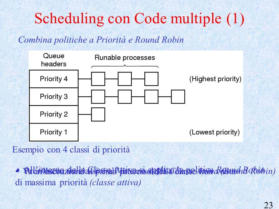 23 Scheduling con Code multiple (1) Esempio con 4 classi di priorità All'interno della Classe Attiva si applica la politica Round Robin Prerilascio tra classi e all'interno della Classe Attiva (Round Robin) Va in esecuzione il primo processo della classe non vuota di massima priorità (classe attiva) Combina politiche a Priorità e Round Robin