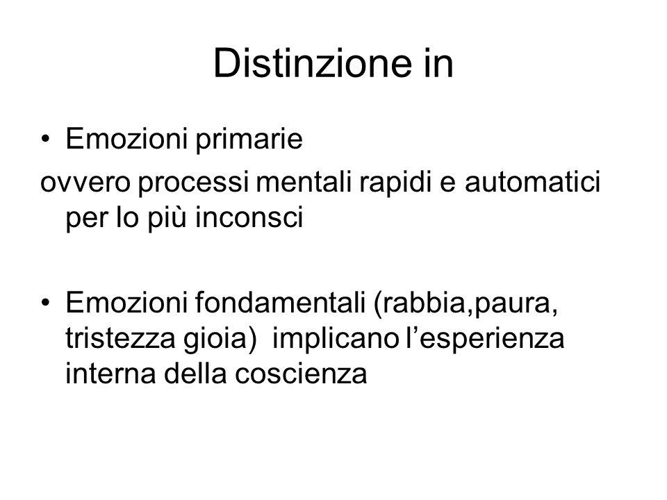 Distinzione in Emozioni primarie ovvero processi mentali rapidi e automatici per lo più inconsci Emozioni fondamentali (rabbia,paura, tristezza gioia)
