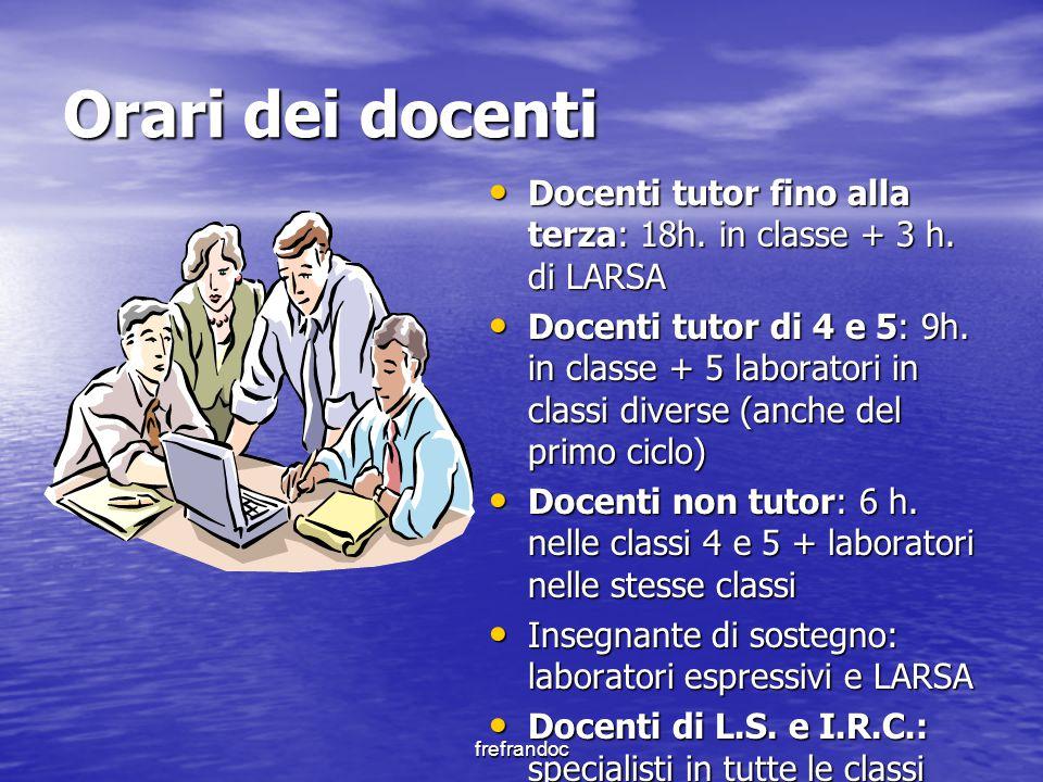 frefrandoc Orari dei docenti Docenti tutor fino alla terza: 18h. in classe + 3 h. di LARSA Docenti tutor fino alla terza: 18h. in classe + 3 h. di LAR