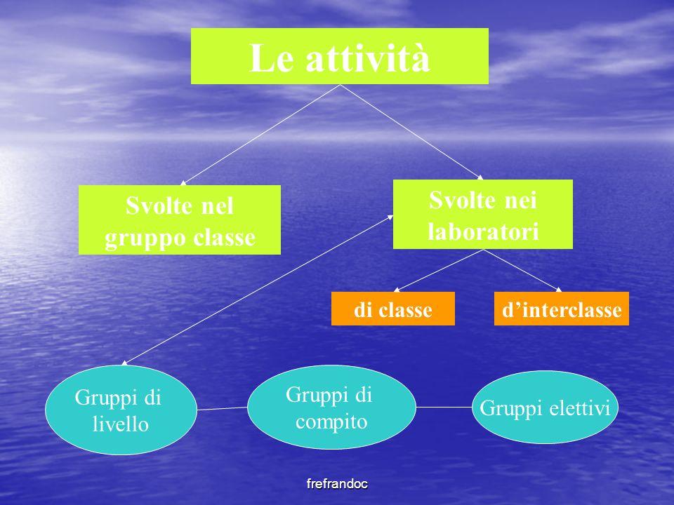 frefrandoc Le attività Svolte nel gruppo classe Svolte nei laboratori Gruppi di livello Gruppi di compito Gruppi elettivi di classed'interclasse