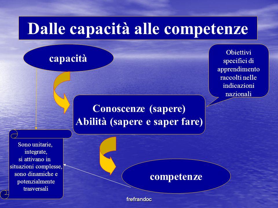 frefrandoc Dalle capacità alle competenze capacità competenze Conoscenze (sapere) Abilità (sapere e saper fare) Obiettivi specifici di apprendimento r