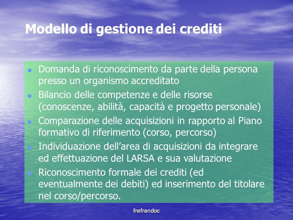 frefrandoc Modello di gestione dei crediti Domanda di riconoscimento da parte della persona presso un organismo accreditato Bilancio delle competenze