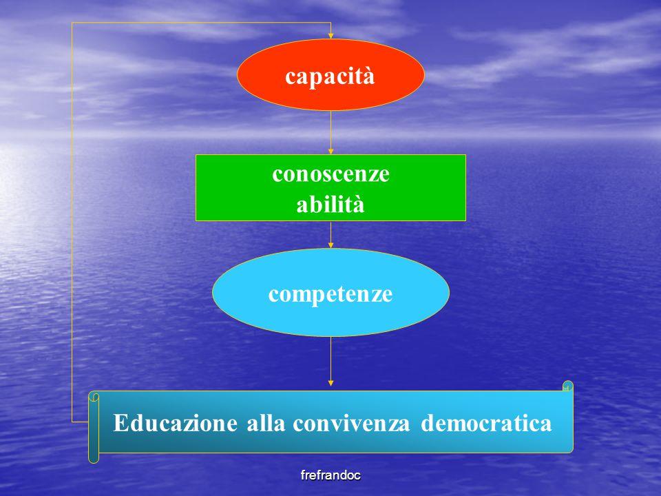 frefrandoc capacità conoscenze abilità competenze Educazione alla convivenza democratica