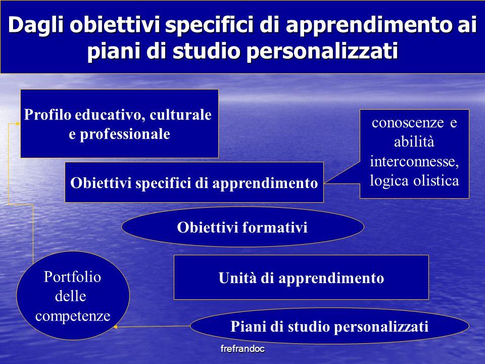 frefrandoc Dagli obiettivi specifici di apprendimento ai piani di studio personalizzati Profilo educativo, culturale e professionale Obiettivi specifi
