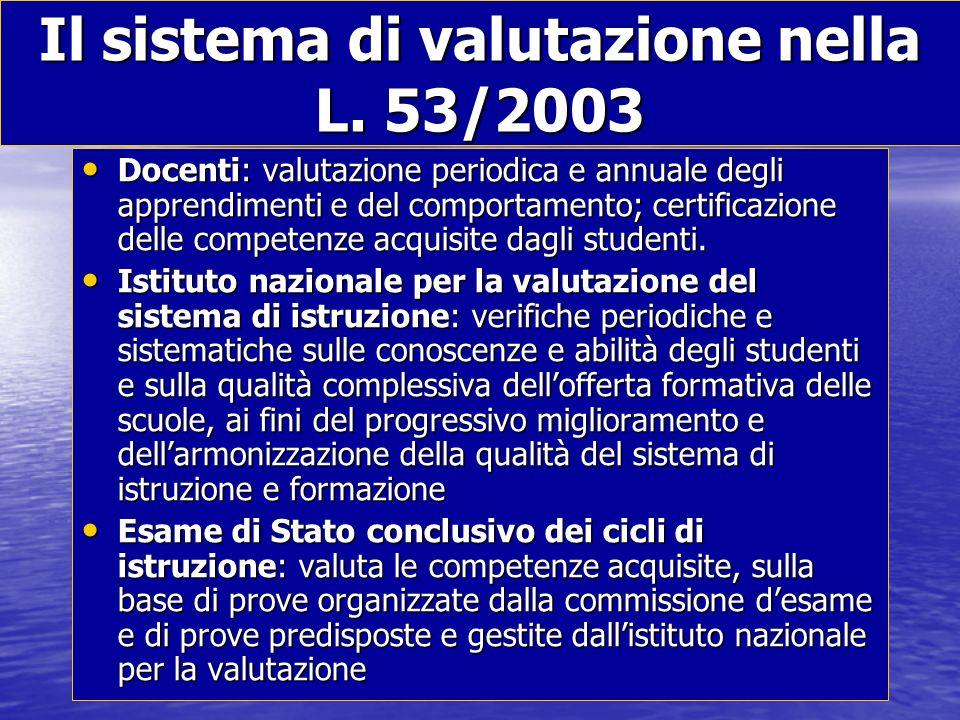 frefrandoc Il sistema di valutazione nella L. 53/2003 Docenti: valutazione periodica e annuale degli apprendimenti e del comportamento; certificazione