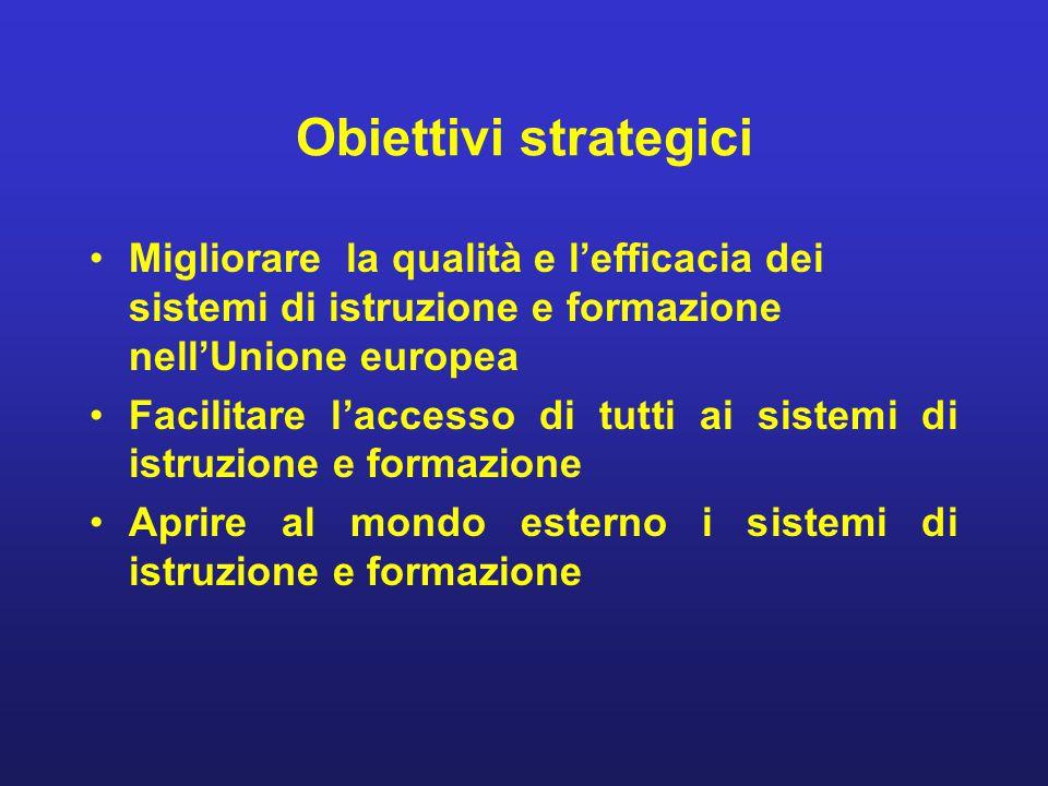 Obiettivi strategici Migliorare la qualità e l'efficacia dei sistemi di istruzione e formazione nell'Unione europea Facilitare l'accesso di tutti ai s