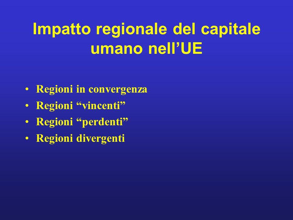 """Impatto regionale del capitale umano nell'UE Regioni in convergenza Regioni """"vincenti"""" Regioni """"perdenti"""" Regioni divergenti"""