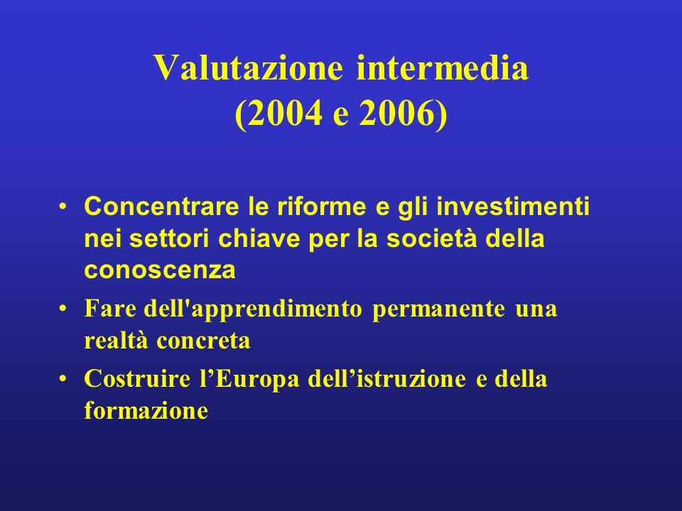 Valutazione intermedia (2004 e 2006) Concentrare le riforme e gli investimenti nei settori chiave per la società della conoscenza Fare dell'apprendime