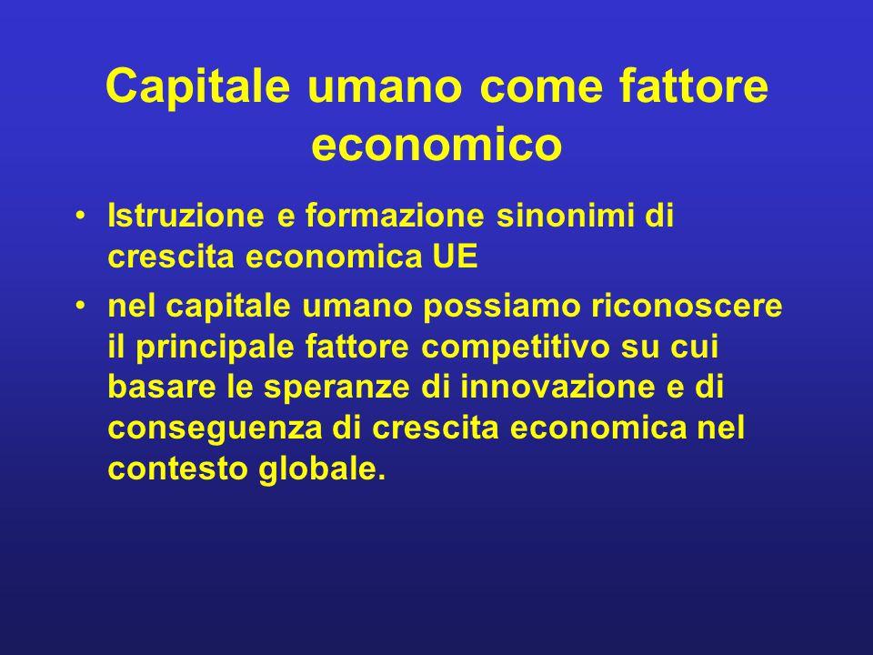 Capitale umano come fattore economico Istruzione e formazione sinonimi di crescita economica UE nel capitale umano possiamo riconoscere il principale
