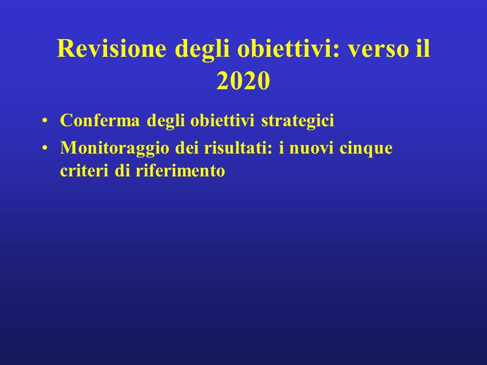 Revisione degli obiettivi: verso il 2020 Conferma degli obiettivi strategici Monitoraggio dei risultati: i nuovi cinque criteri di riferimento