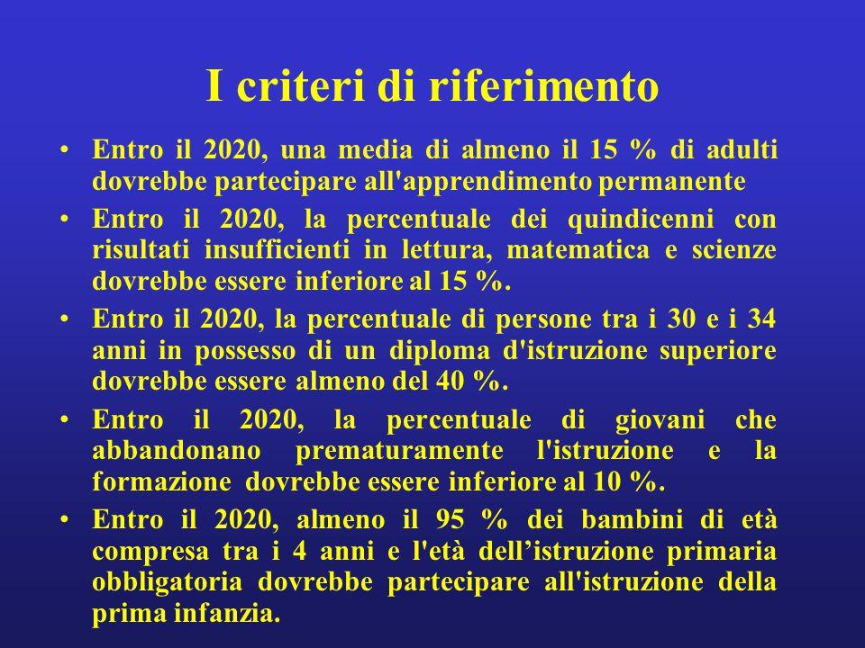 I criteri di riferimento Entro il 2020, una media di almeno il 15 % di adulti dovrebbe partecipare all'apprendimento permanente Entro il 2020, la perc