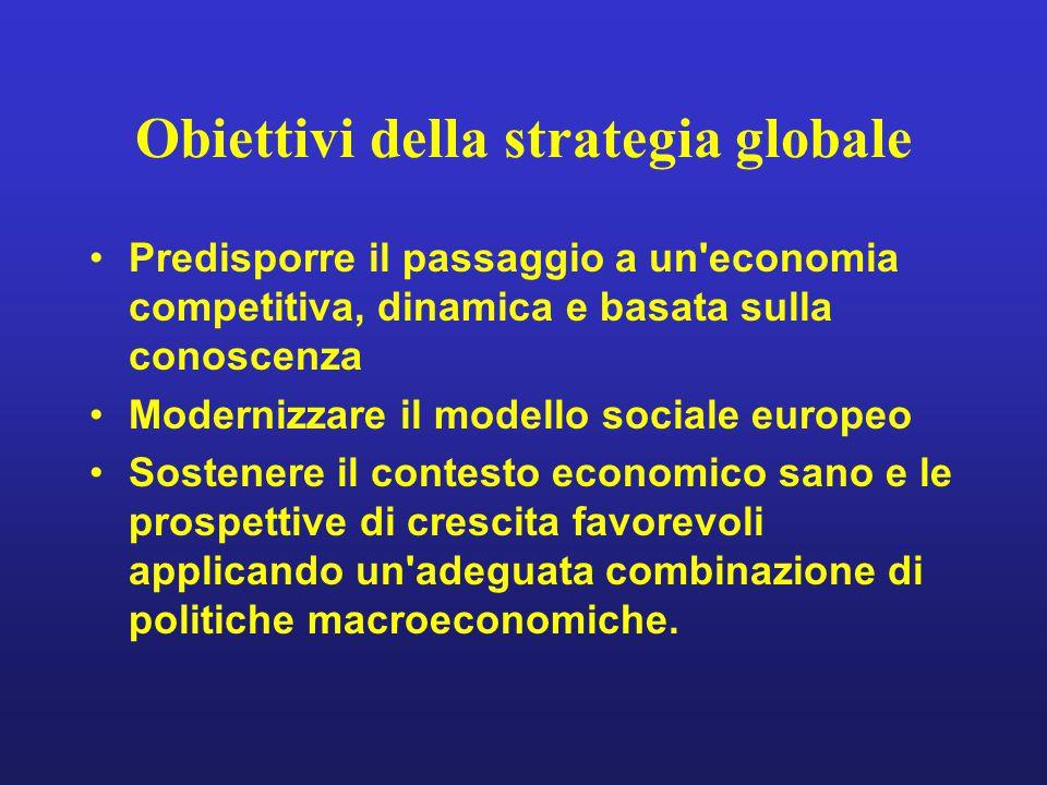 Obiettivi della strategia globale Predisporre il passaggio a un'economia competitiva, dinamica e basata sulla conoscenza Modernizzare il modello socia