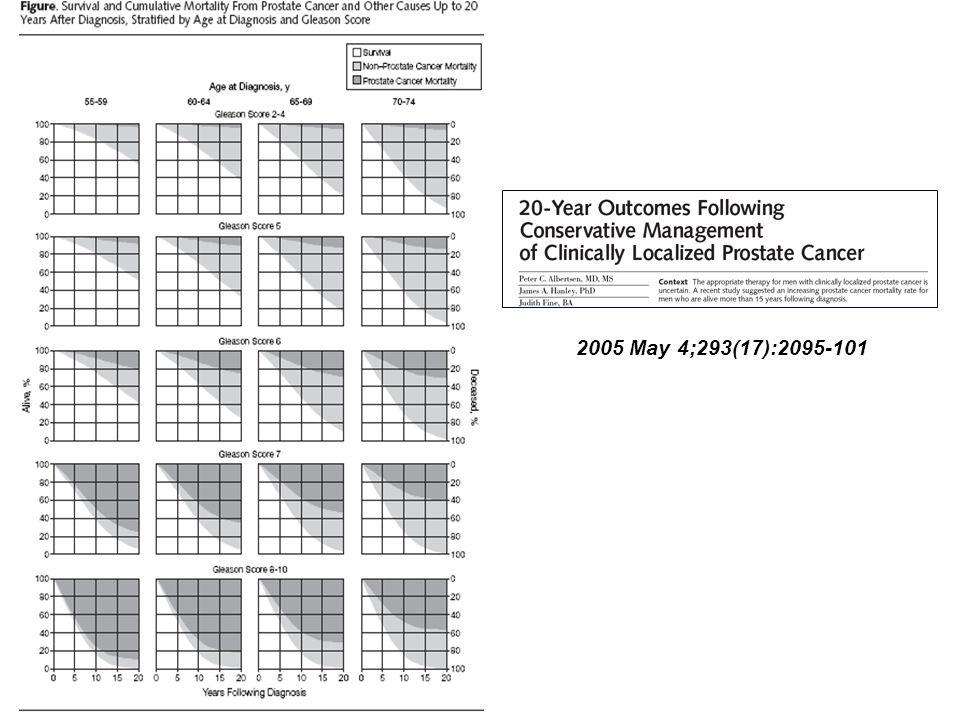 2005 May 4;293(17):2095-101