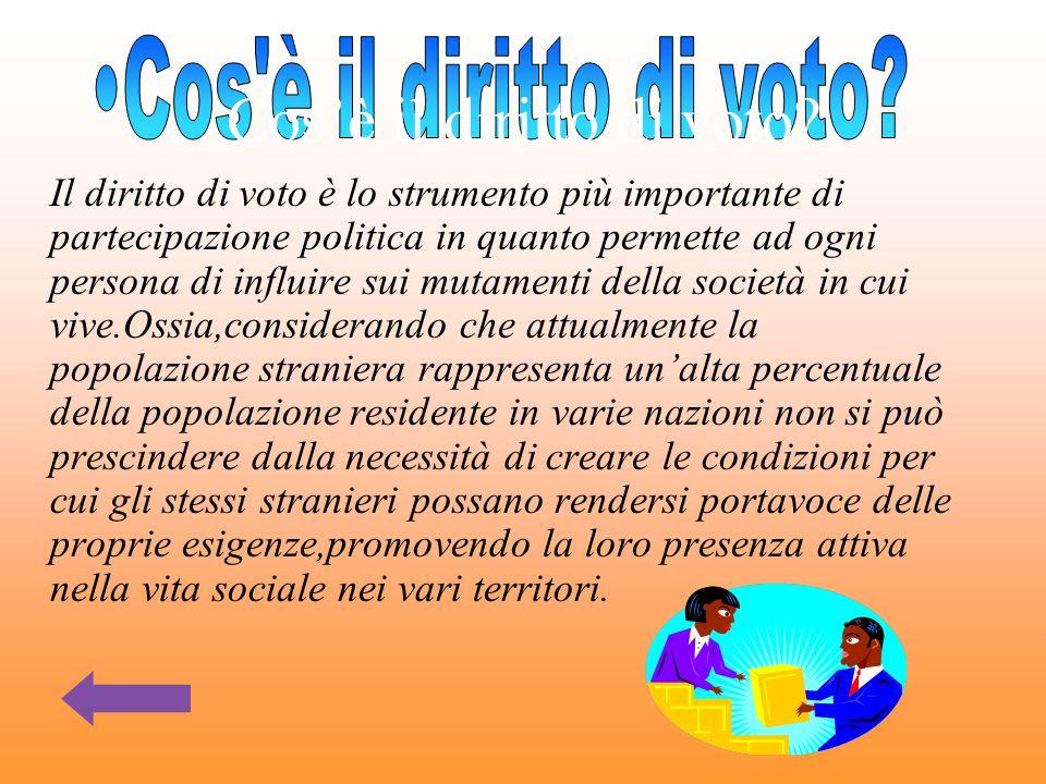 Il diritto di voto è lo strumento più importante di partecipazione politica in quanto permette ad ogni persona di influire sui mutamenti della società