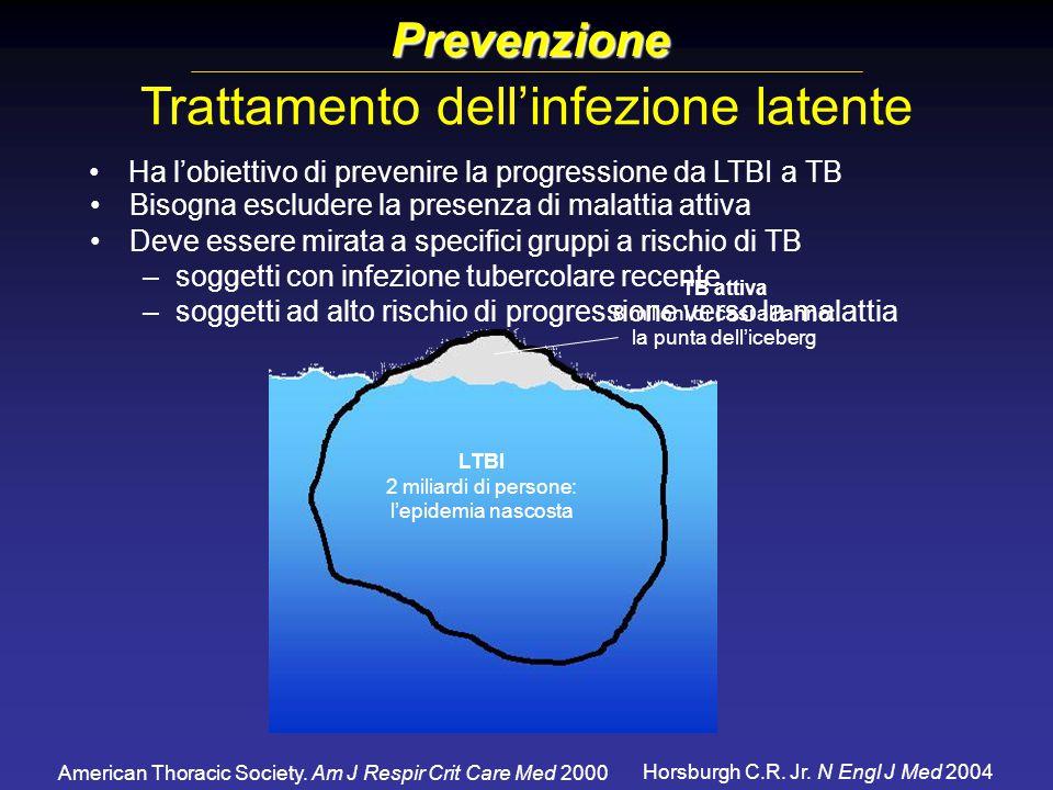 Bisogna escludere la presenza di malattia attiva Deve essere mirata a specifici gruppi a rischio di TB –soggetti con infezione tubercolare recente –so