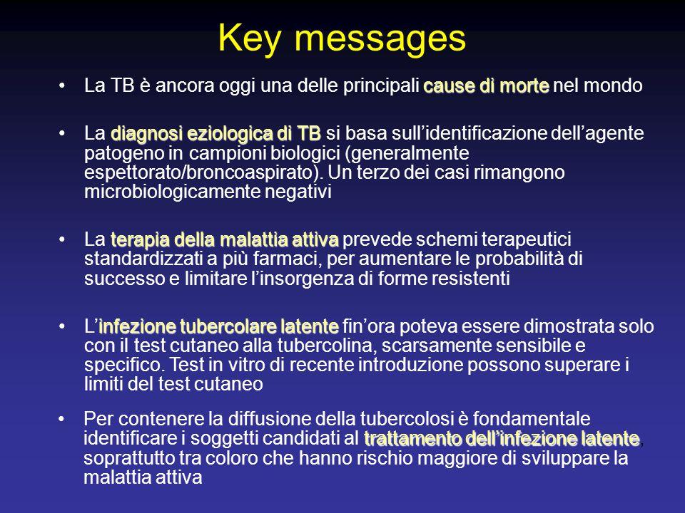 cause di morteLa TB è ancora oggi una delle principali cause di morte nel mondo diagnosi eziologica di TBLa diagnosi eziologica di TB si basa sull'ide