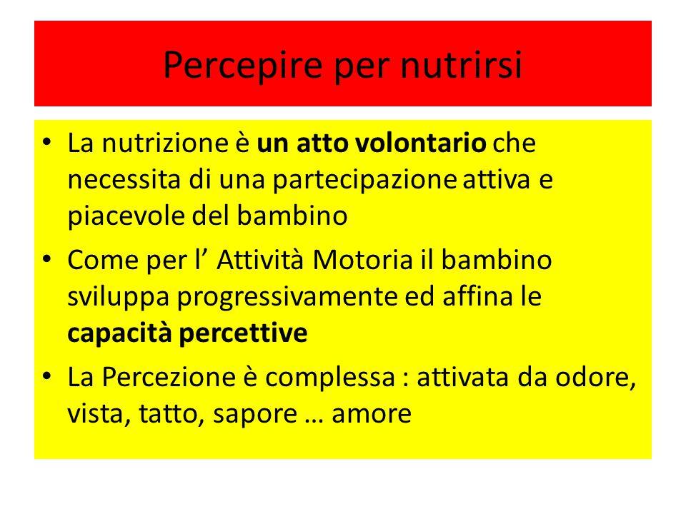Percepire per nutrirsi La nutrizione è un atto volontario che necessita di una partecipazione attiva e piacevole del bambino Come per l' Attività Moto