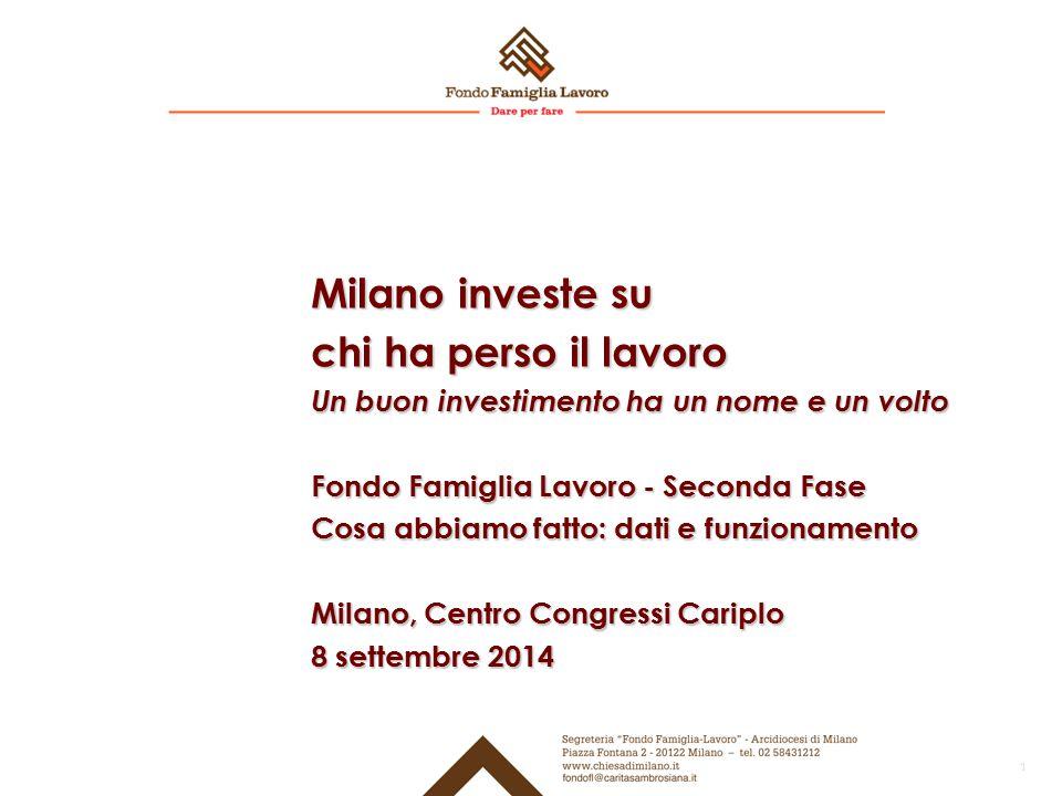 1 Milano investe su chi ha perso il lavoro Un buon investimento ha un nome e un volto Fondo Famiglia Lavoro - Seconda Fase Cosa abbiamo fatto: dati e funzionamento Milano, Centro Congressi Cariplo 8 settembre 2014