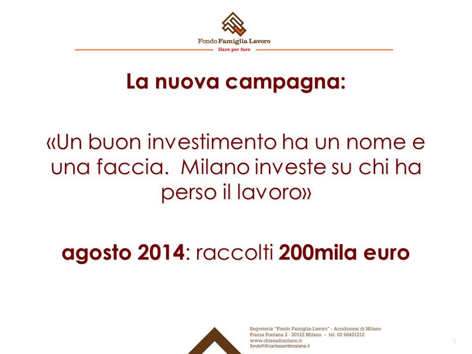 La nuova campagna: «Un buon investimento ha un nome e una faccia.