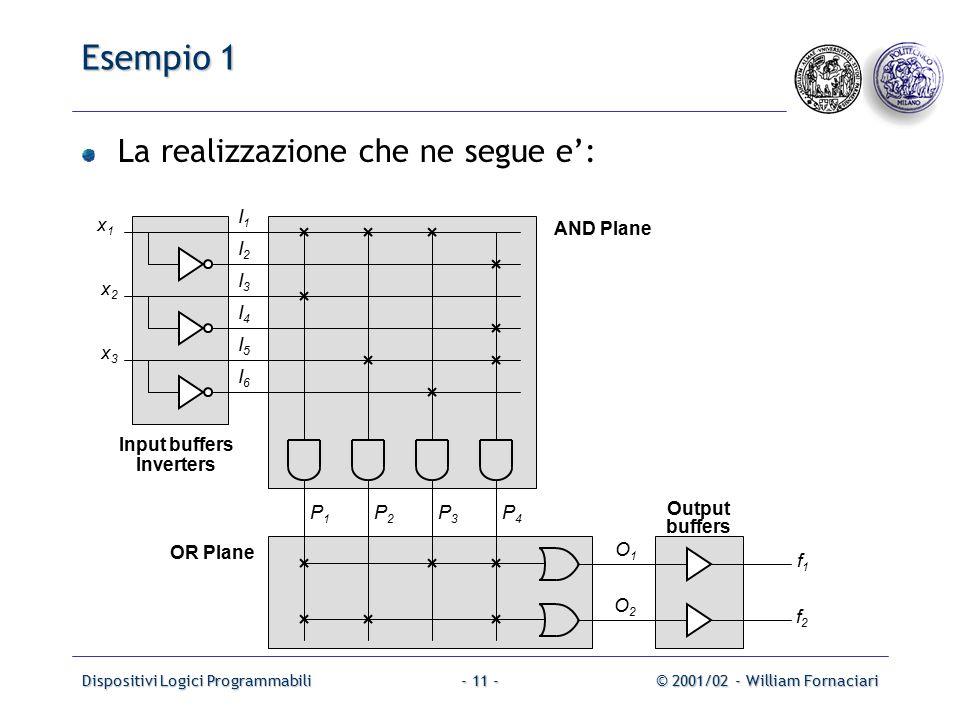 Dispositivi Logici Programmabili© 2001/02 - William Fornaciari- 11 - Esempio 1 La realizzazione che ne segue e': x1x1 x2x2 x3x3 I1I1 I2I2 I3I3 I4I4 I5I5 I6I6 P1P1 P2P2 P3P3 P4P4 f1f1 f2f2 O1O1 O2O2 Input buffers Inverters AND Plane OR Plane Output buffers