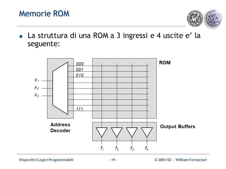 Dispositivi Logici Programmabili© 2001/02 - William Fornaciari- 19 - Memorie ROM La struttura di una ROM a 3 ingressi e 4 uscite e' la seguente: ROM Output Buffers Address Decoder x1x1 x2x2 x3x3 000 001 010 111 f1f1 f2f2 f3f3 f4f4