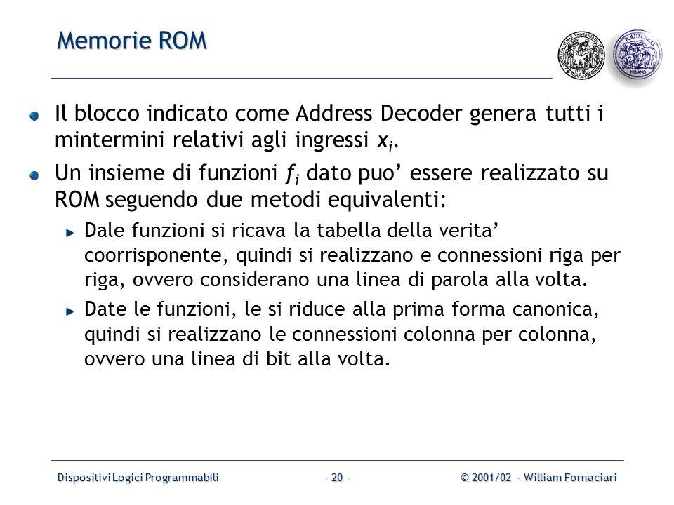 Dispositivi Logici Programmabili© 2001/02 - William Fornaciari- 20 - Memorie ROM Il blocco indicato come Address Decoder genera tutti i mintermini relativi agli ingressi x i.
