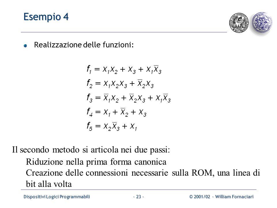 Dispositivi Logici Programmabili© 2001/02 - William Fornaciari- 23 - Esempio 4 Realizzazione delle funzioni: Il secondo metodo si articola nei due passi: Riduzione nella prima forma canonica Creazione delle connessioni necessarie sulla ROM, una linea di bit alla volta