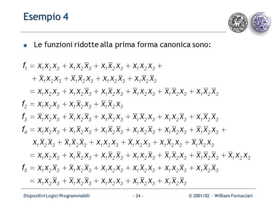 Dispositivi Logici Programmabili© 2001/02 - William Fornaciari- 24 - Esempio 4 Le funzioni ridotte alla prima forma canonica sono: