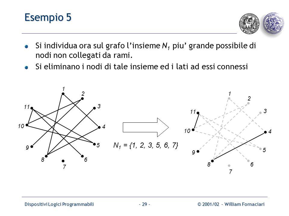 Dispositivi Logici Programmabili© 2001/02 - William Fornaciari- 29 - Esempio 5 Si individua ora sul grafo l'insieme N 1 piu' grande possibile di nodi non collegati da rami.